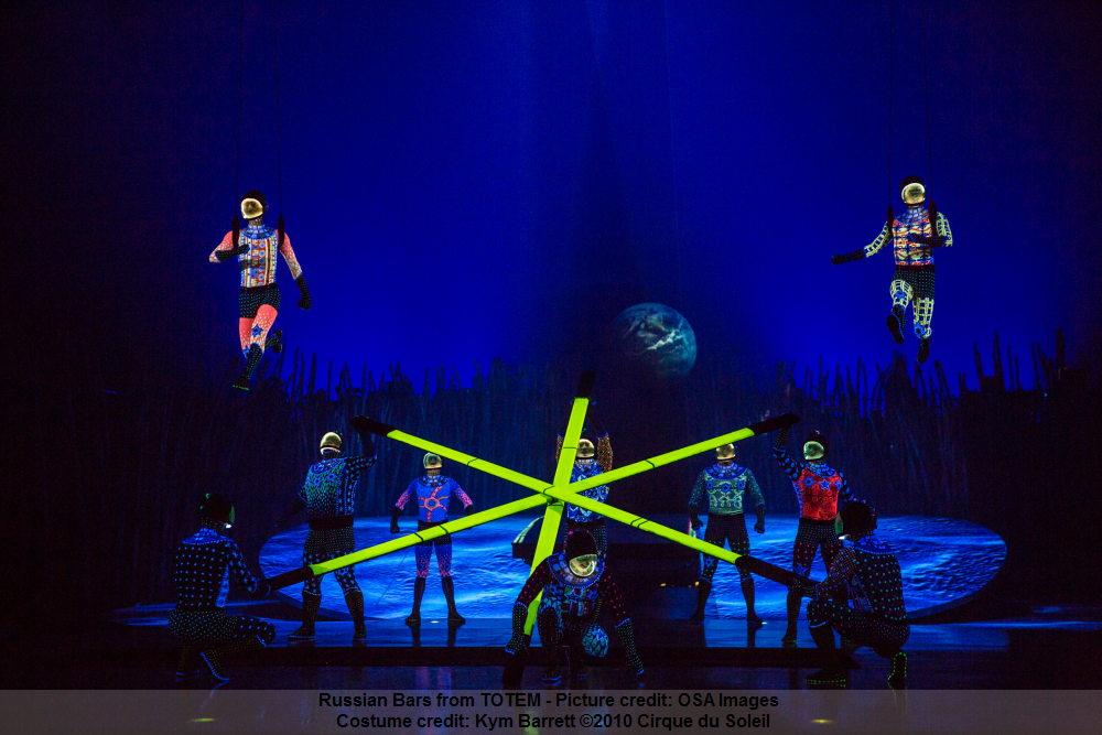 Cirque du Soleil mit Totem - Russian Bars - Gran Canaria